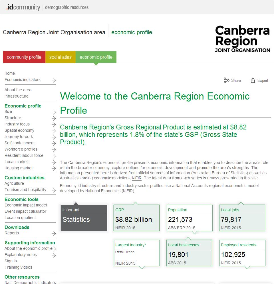 Canberra Region Joint Organisation area