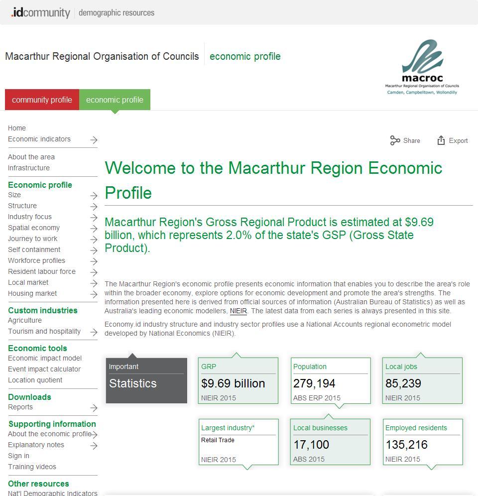 Macarthur Regional Organisation of Councils