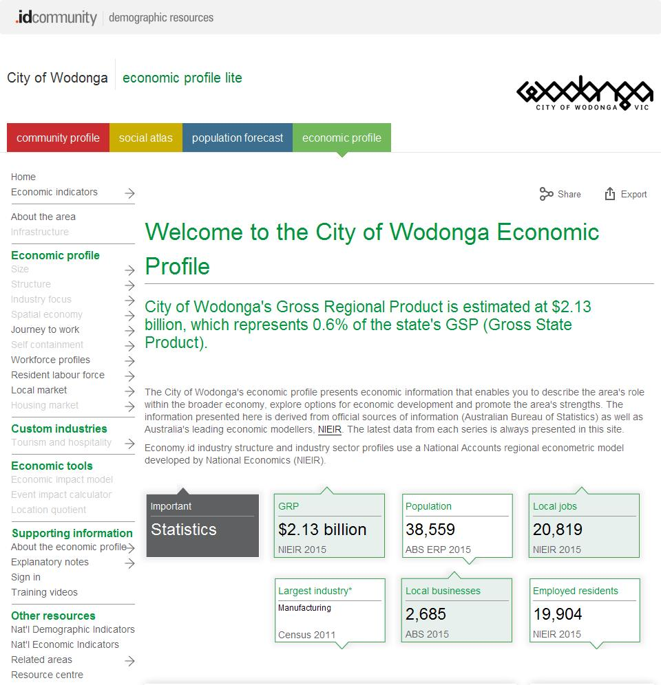 City of Wodonga