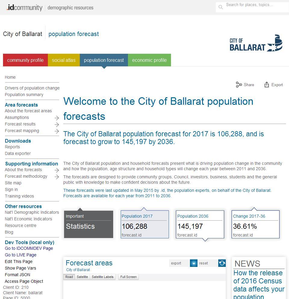 City of Ballarat
