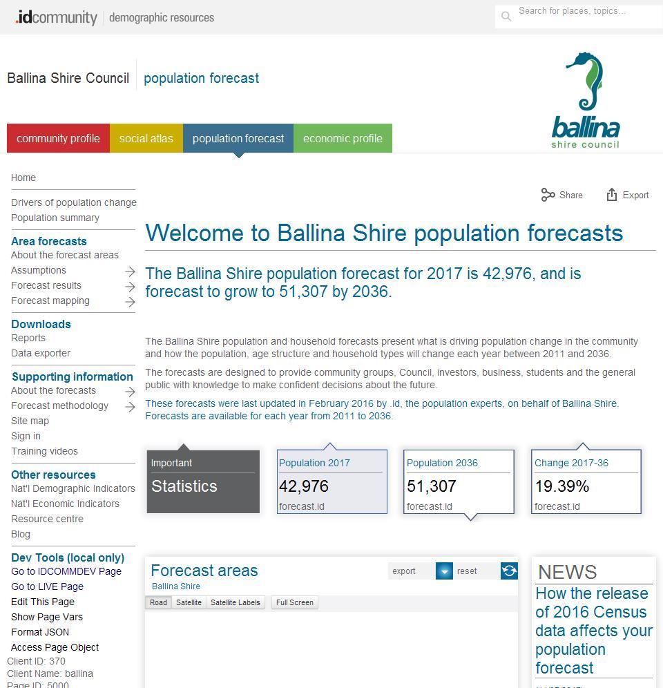 Ballina Shire Council